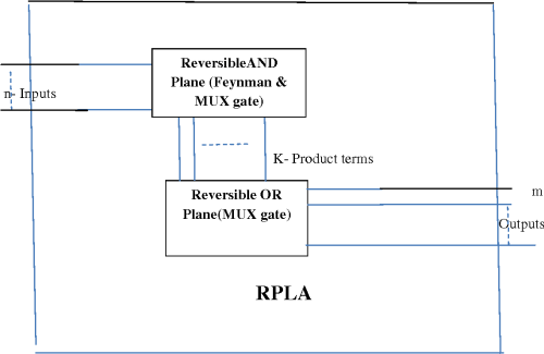 small resolution of figure 4 schamatic block diagram of new rpla