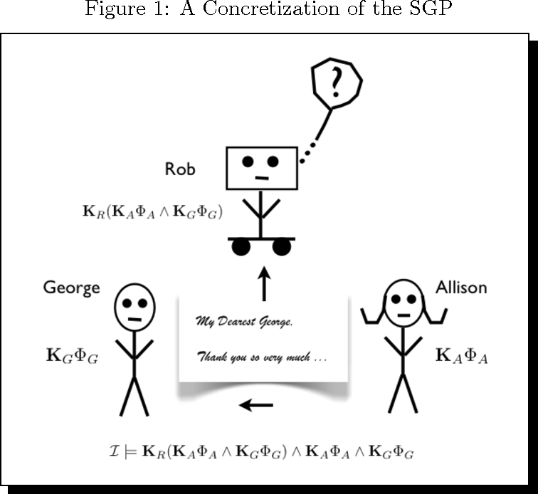 Figure 1 from The symbol grounding problem remains