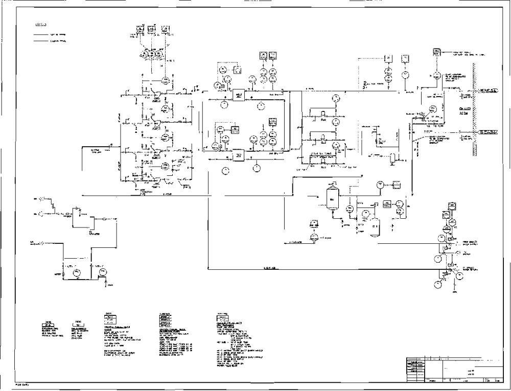 medium resolution of figure 1 one sheet of a representative industrial process and instrumentation diagram p id