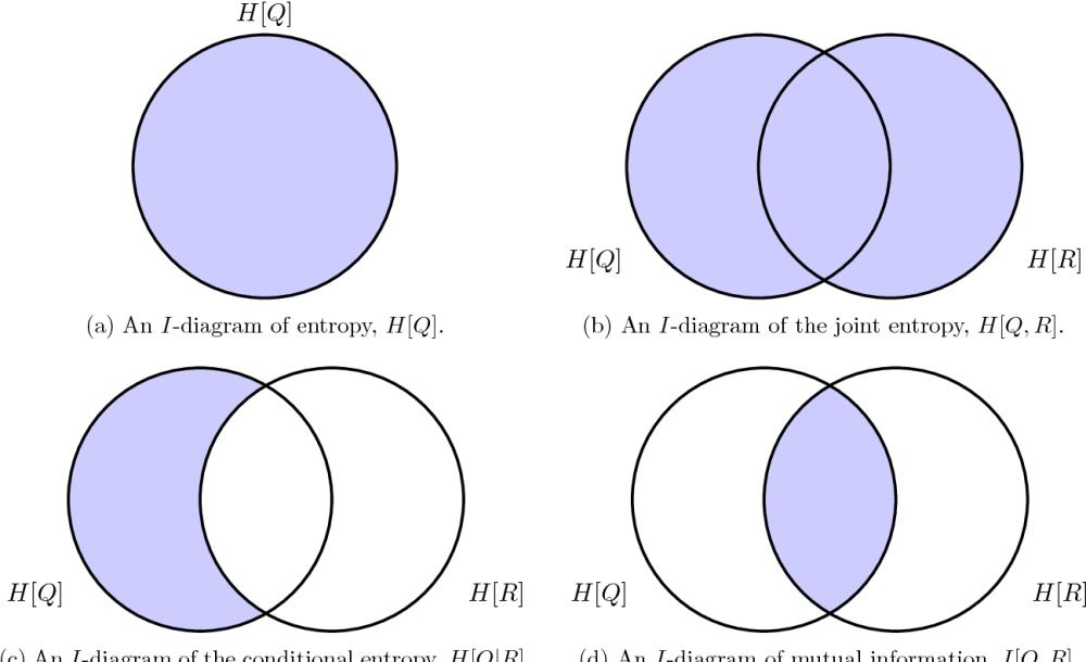 medium resolution of figure 2 4