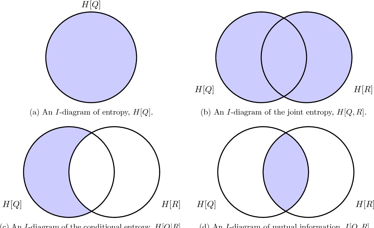 hight resolution of figure 2 4