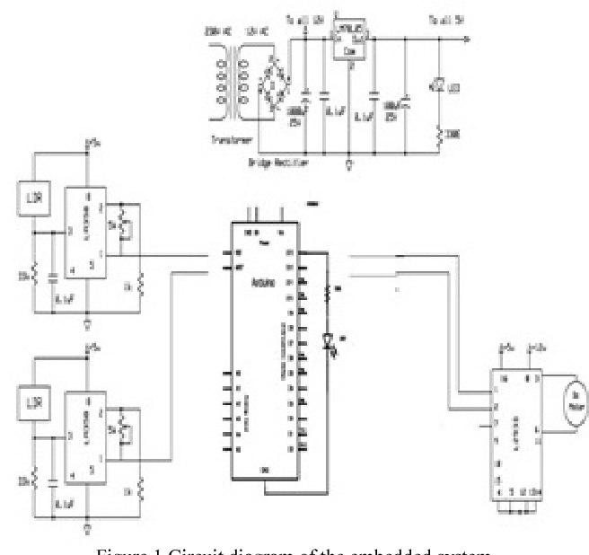 Figure 1 from An Analysis on Arduino based Single Axis