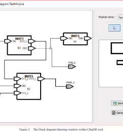 figure 2 the block diagram drawing window within chipde tool  [ 1338 x 948 Pixel ]