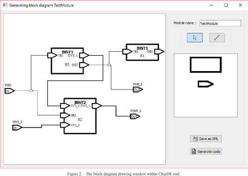 small resolution of figure 2 the block diagram drawing window within chipde tool
