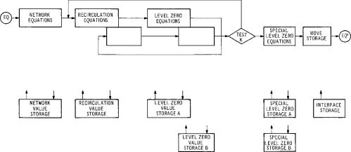 small resolution of figure 5 block diagram of model evaluation and storage