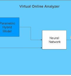 34 block diagram of the pundamodel for the prediction of titre note [ 1258 x 680 Pixel ]