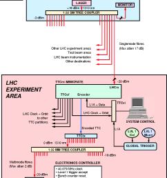 tt c block diagram schema wiring diagram figure 2 from c ttc machine interface ttcmi [ 1012 x 1396 Pixel ]