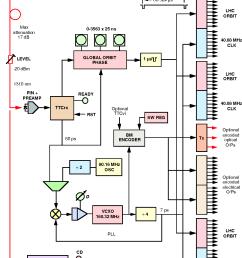 3 ttcmi block diagram [ 1146 x 1406 Pixel ]