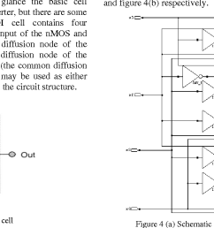figure 4 a schematic of cmos dual encoder [ 1240 x 684 Pixel ]