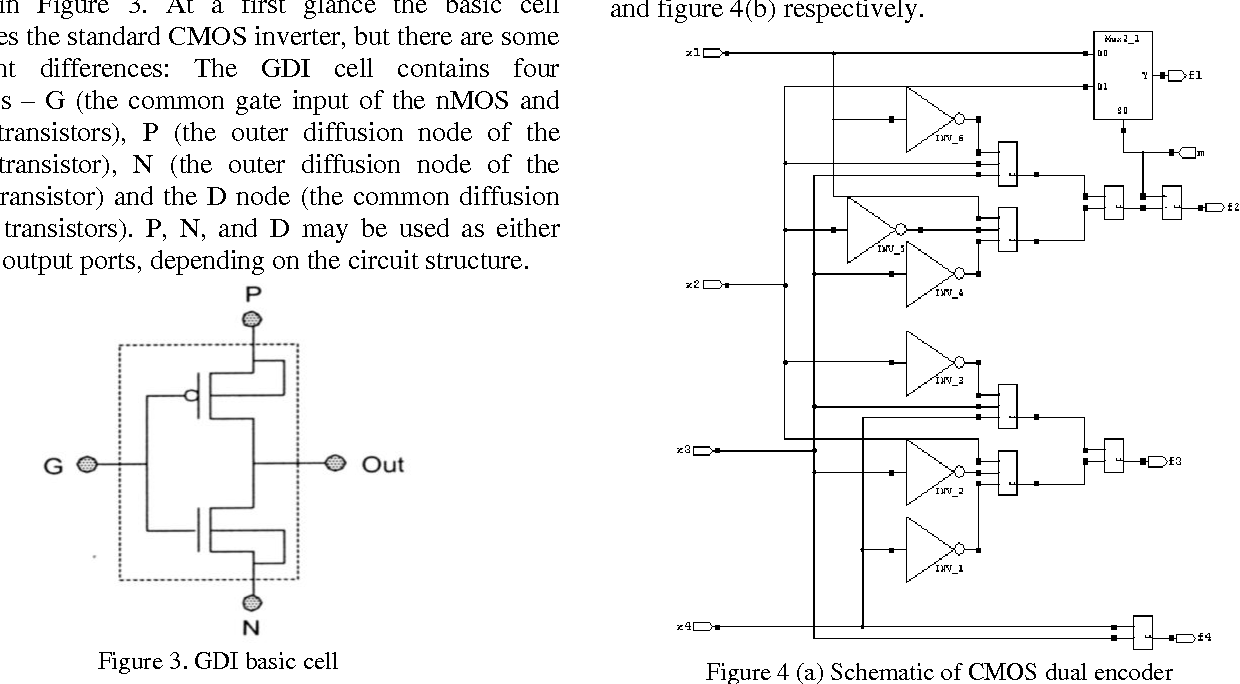 hight resolution of figure 4 a schematic of cmos dual encoder