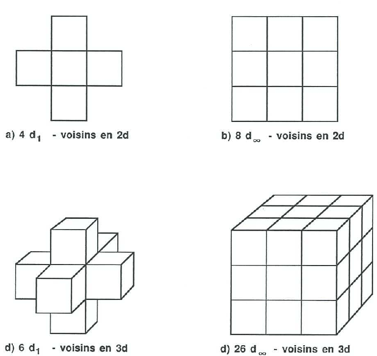 Figure 13 from Hierarchical Modeling of Multidimensional