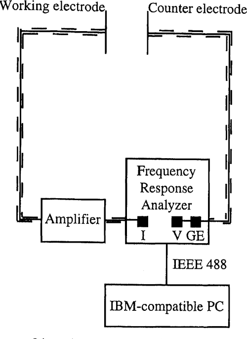 small resolution of figure 2 schematic representation of measuring set up with amplifier ge generator