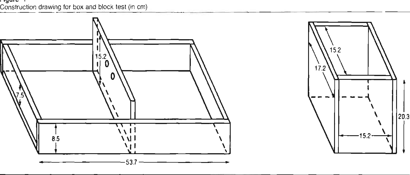 Figure 1 from Adult Norills for the Box and Block Test of
