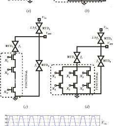 rtd based circuit diagrams a binary inverter b  [ 640 x 1242 Pixel ]
