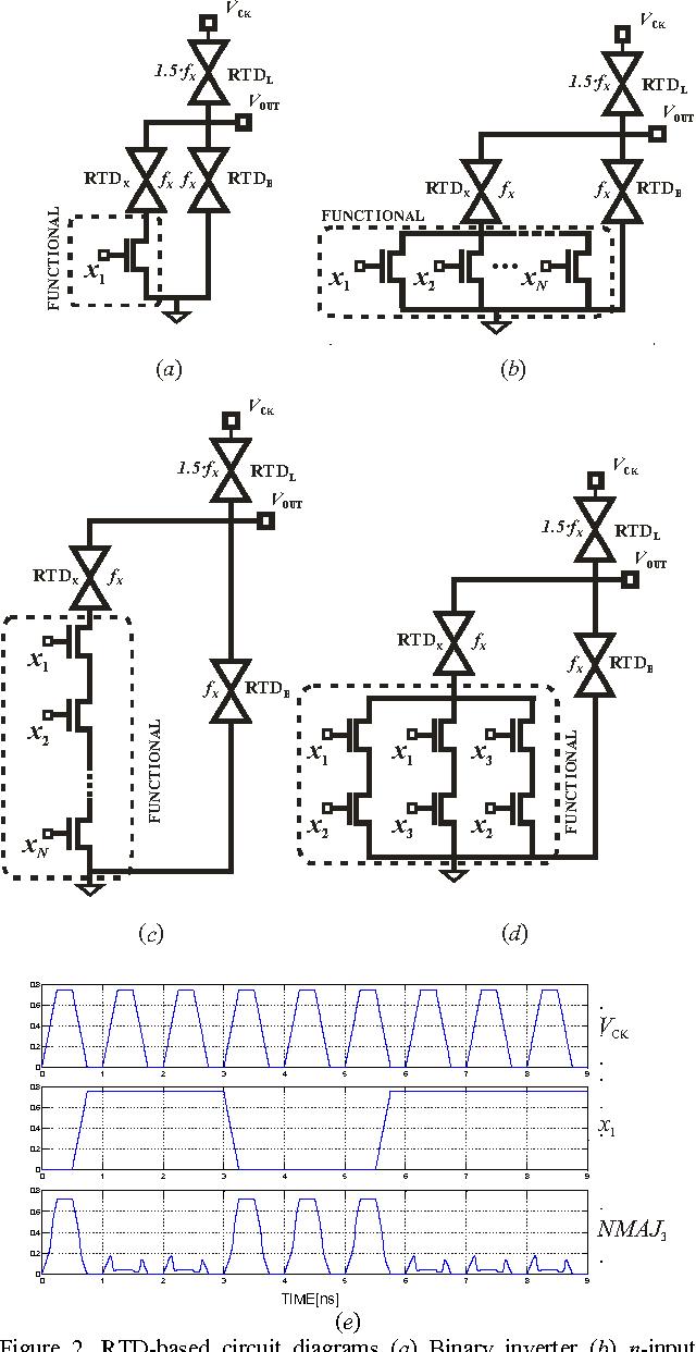 medium resolution of rtd based circuit diagrams a binary inverter b