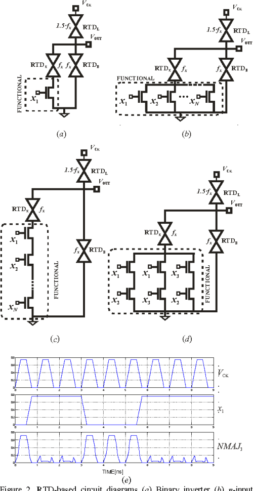 small resolution of rtd based circuit diagrams a binary inverter b