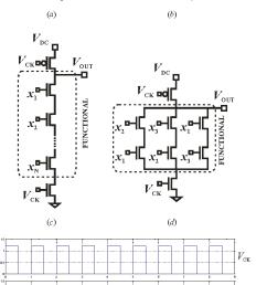 n type tspc circuit diagrams a binary inverter b [ 640 x 1232 Pixel ]