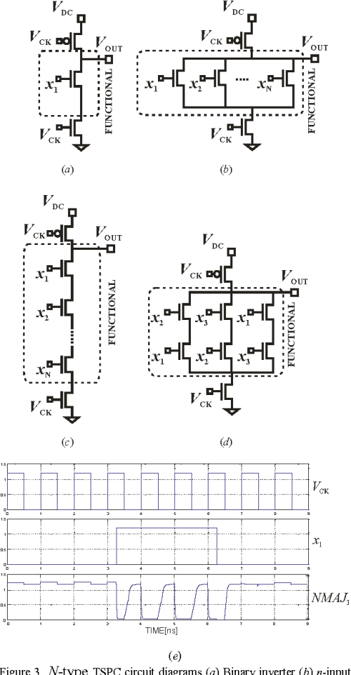 small resolution of n type tspc circuit diagrams a binary inverter b