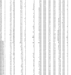 table 1 [ 1348 x 1800 Pixel ]