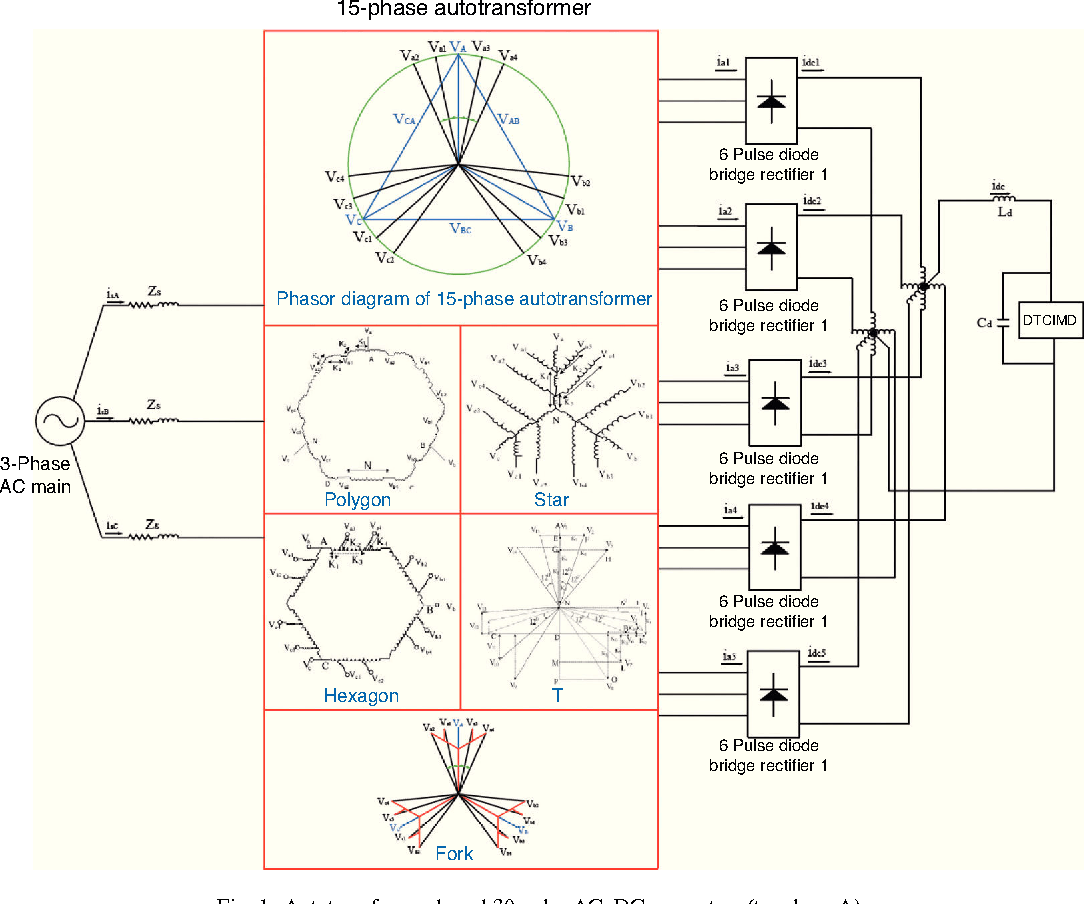hight resolution of autotransformer based 30 pulse ac dc converters topology a