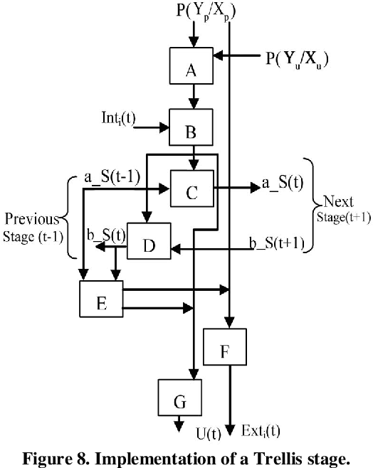 Figure 8 from Localization of a Target with Three Degrees