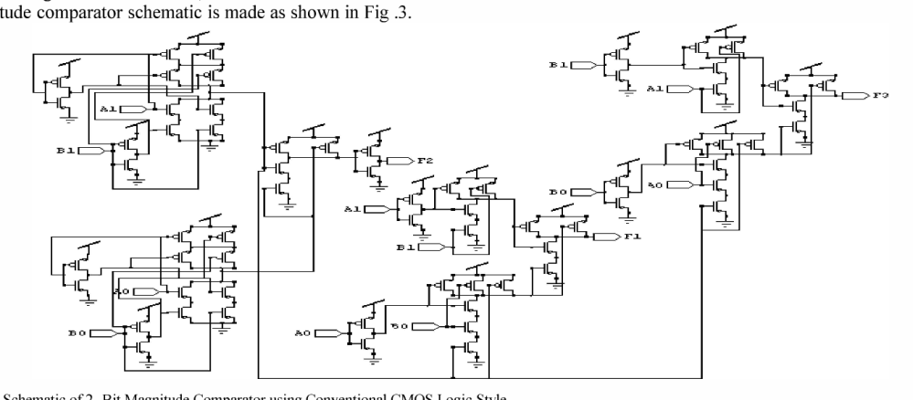 medium resolution of schematic of 2 bit magnitude comparator using conventional cmos logic style