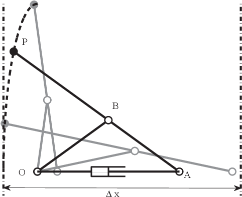 Figure 6 from Multi-Objective Design Optimization of the