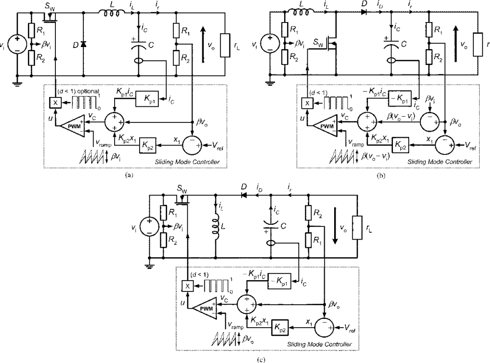 medium resolution of schematic diagrams of the pwm based pid smvc converters