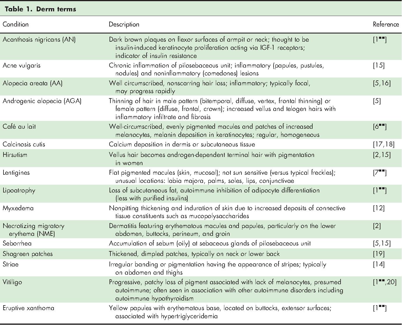 Table 1 From Dermatologic Manifestations Of Endocrine