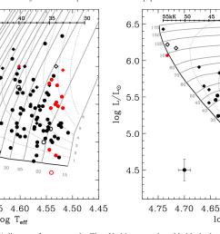 6 kiel left and h r right diagrams [ 1462 x 800 Pixel ]