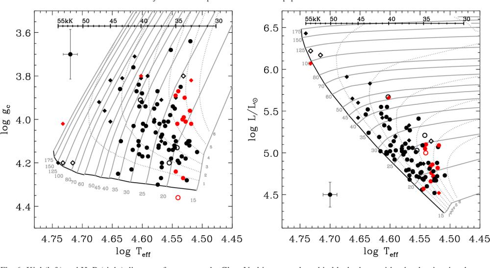 medium resolution of 6 kiel left and h r right diagrams