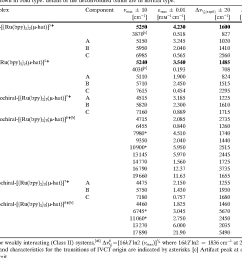 table 2 [ 1010 x 970 Pixel ]