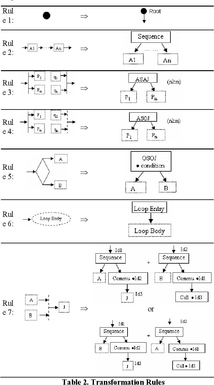 medium resolution of table 2