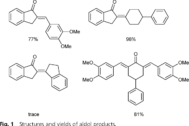Figure 1 from Mechanochemical organic synthesis