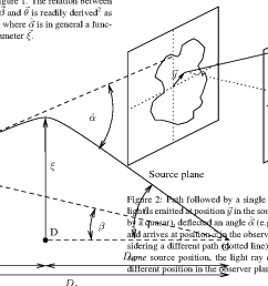 figure 2 path followed by a single light ray the light is emitted at [ 1136 x 746 Pixel ]