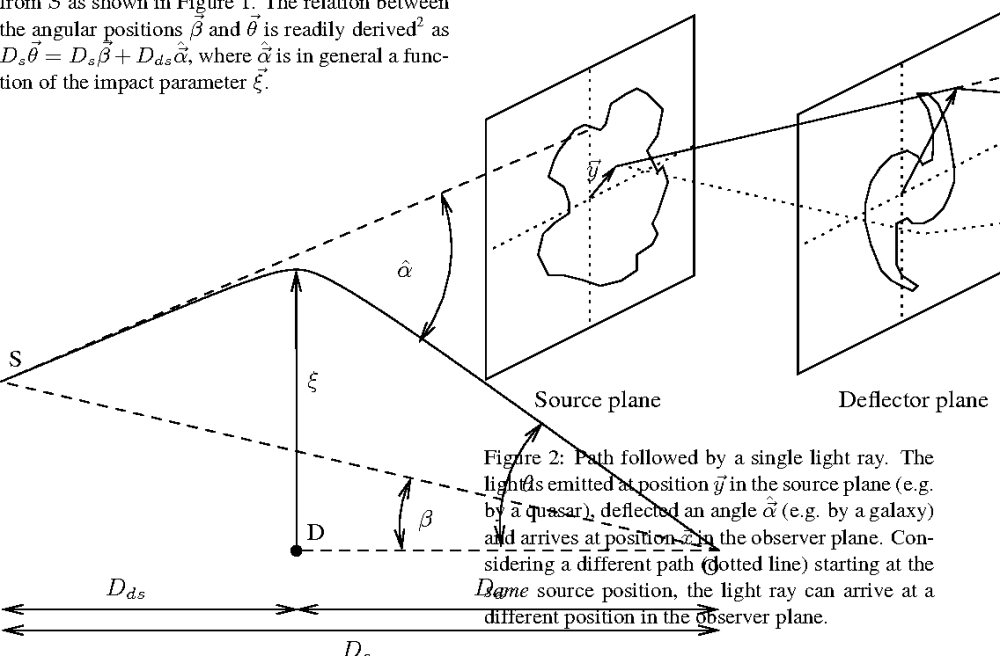 medium resolution of figure 2 path followed by a single light ray the light is emitted at