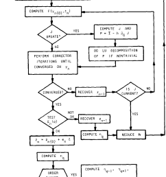 block diagram of core in tegra tor [ 934 x 1378 Pixel ]
