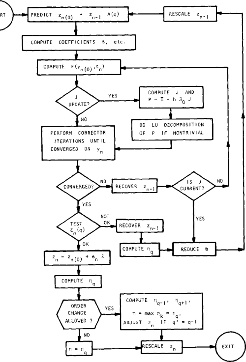 small resolution of block diagram of core in tegra tor