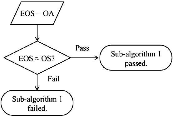Figure 5 from Evaluation of queuing systems for knowledge