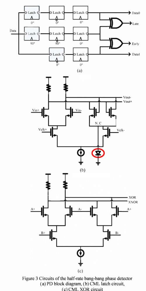 small resolution of figure 3 circuits of the half rate bang bang phase detector a