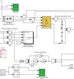 power supply short circuits faults diagnosis for the rectifier in a on field wiring diagram  [ 1358 x 898 Pixel ]