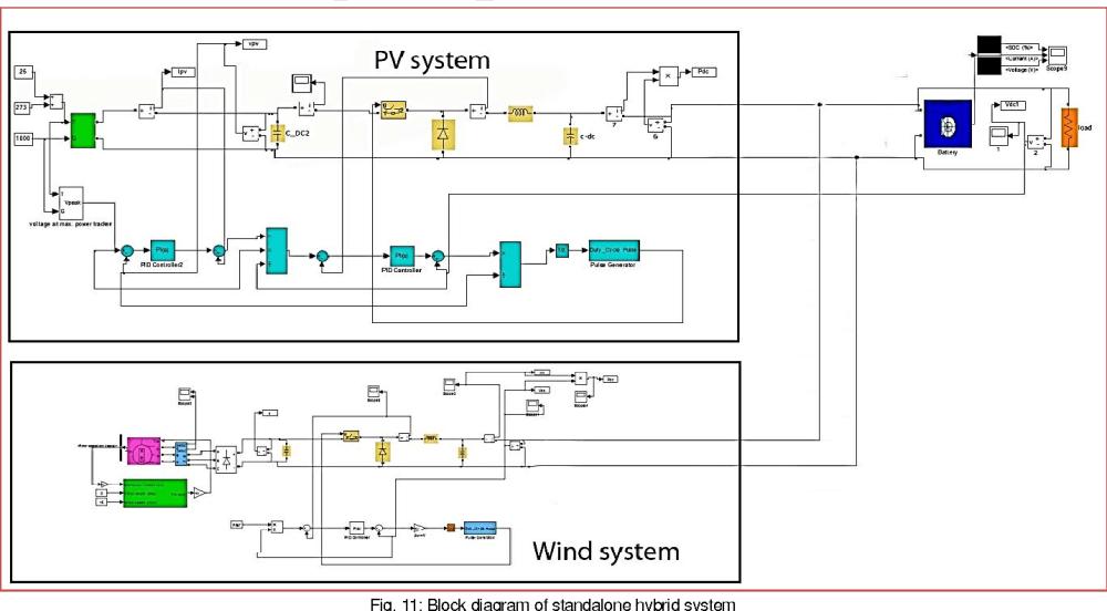 medium resolution of 11 block diagram of standalone hybrid system