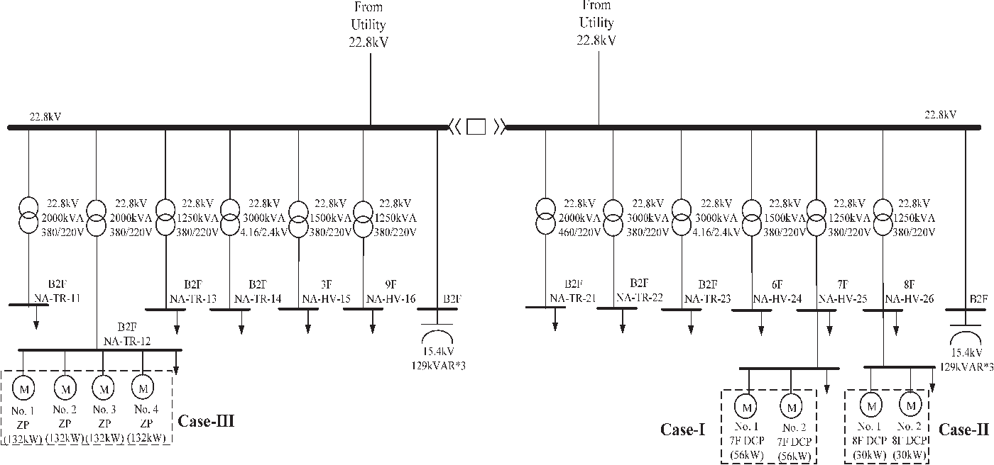 hight resolution of simplified single line diagram of a practical electronic semiconductor manufacturing plant