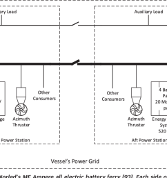 simplified one line diagram of norled s mf ampere all electric battery [ 1316 x 608 Pixel ]