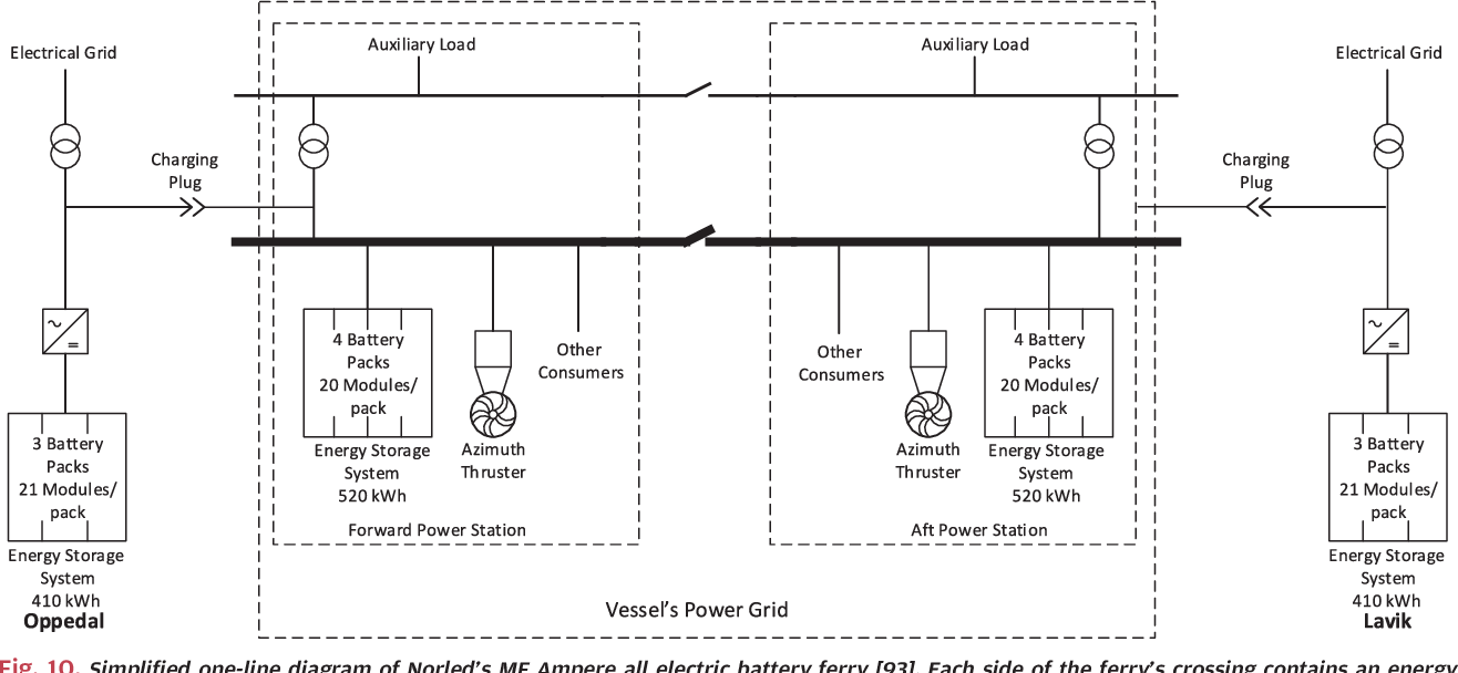 hight resolution of simplified one line diagram of norled s mf ampere all electric battery