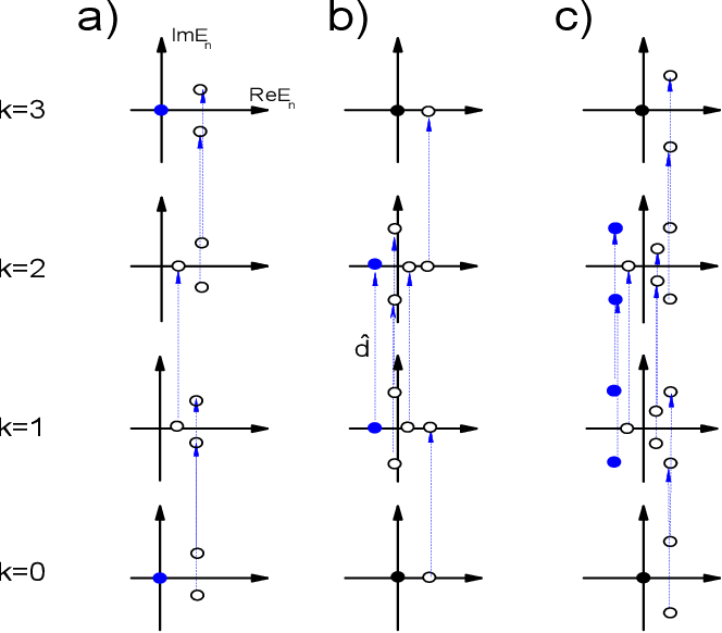 Figure 5 from Introduction to Supersymmetric Theory of