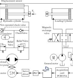 schematic diagram of direct drive pump control system [ 1040 x 876 Pixel ]
