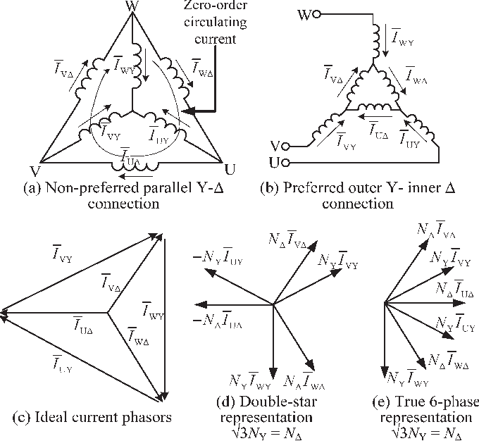 Figure 1 from Design and Analysis of Star–Delta Hybrid