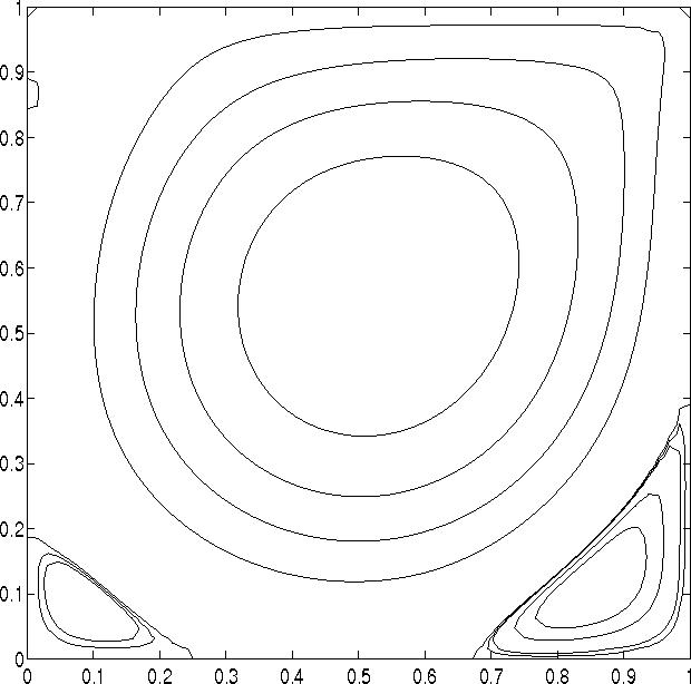 Figure 5 from Tensor-krylov Methods for Large Nonlinear