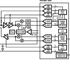 prism ii radio block diagram [ 1856 x 776 Pixel ]